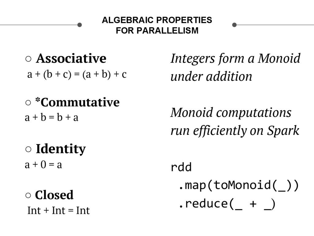○ Associative a + (b + c) = (a + b) + c ○ *Co...