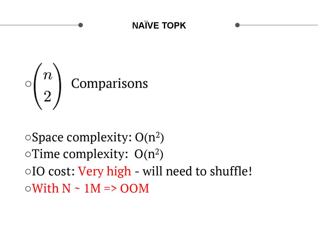 NAÏVE TOPK ○ Comparisons ○Space complexity: O...