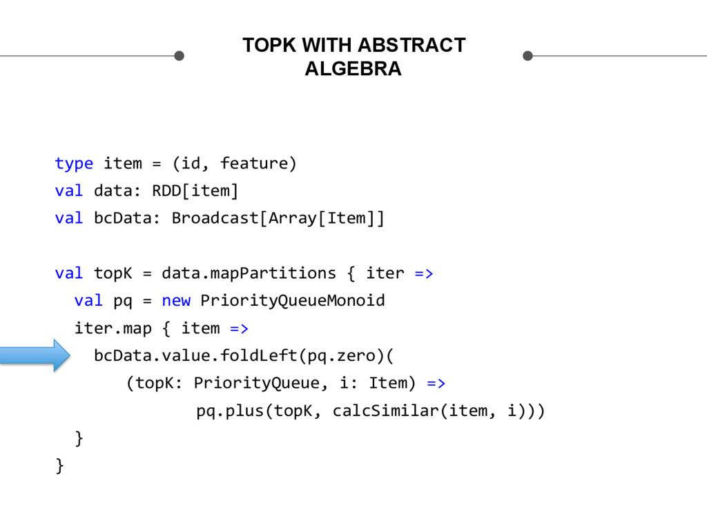 TOPK WITH ABSTRACT ALGEBRA type item = ...
