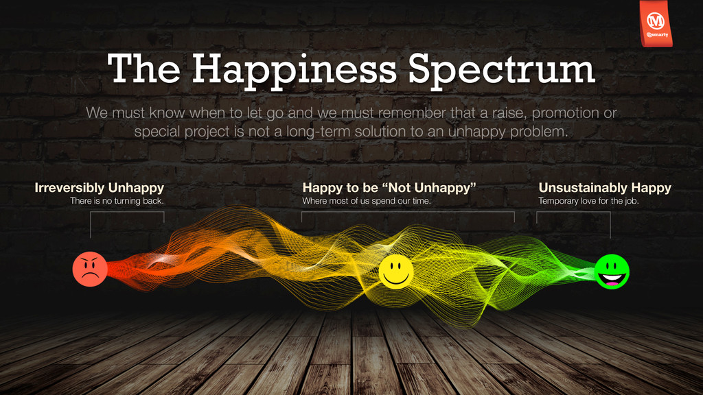 The Happiness Spectrum Irreversibly Unhappy The...