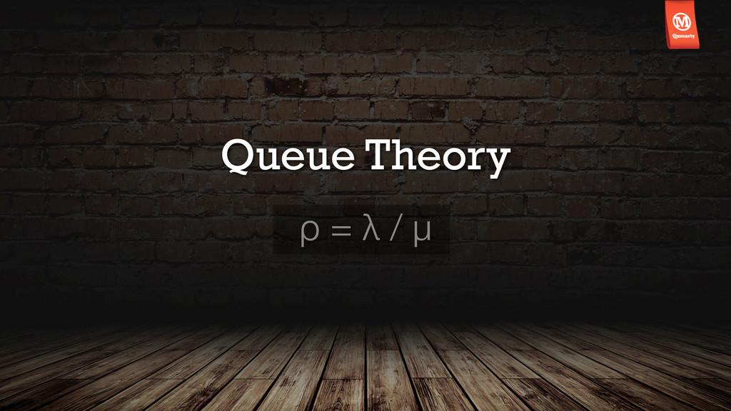 Queue Theory ρ = λ / μ