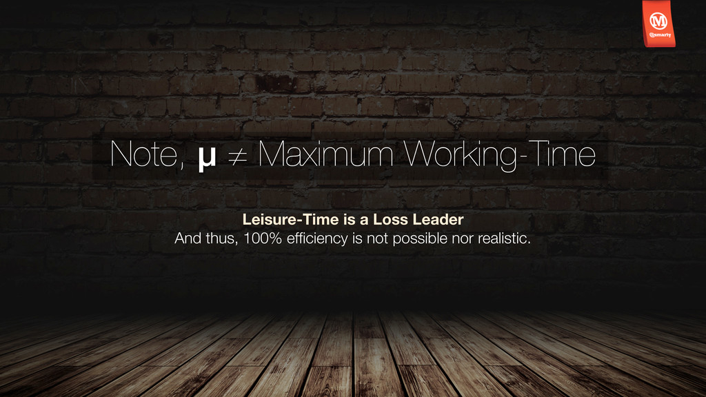 Note, μ ≠ Maximum Working-Time Leisure-Time is ...