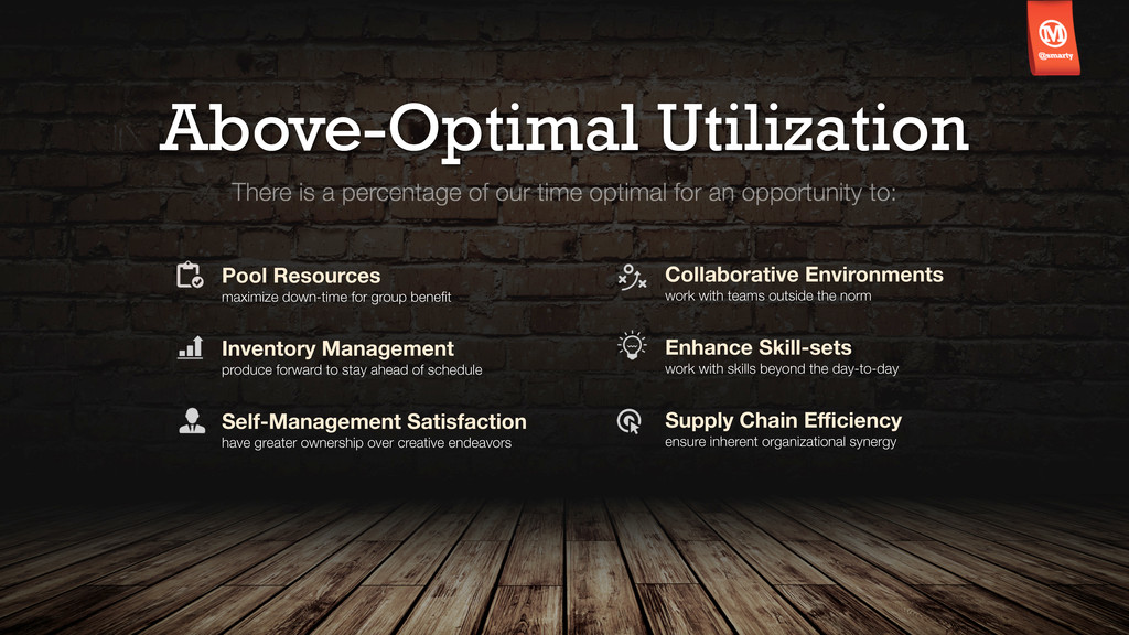 Above-Optimal Utilization There is a percentage...