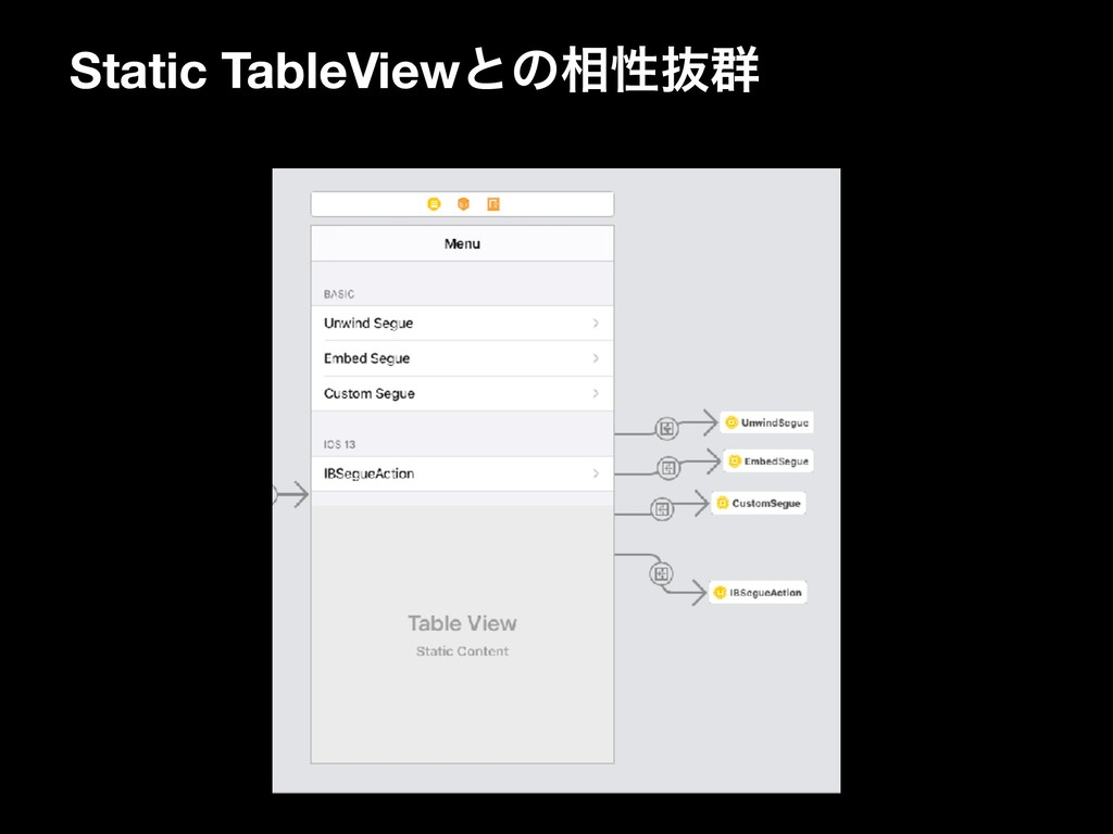 Static TableViewͱͷ૬ੑൈ܈