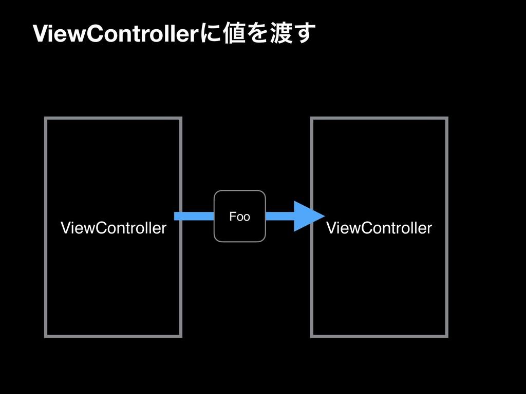 ViewControllerʹΛ͢ ViewController ViewControll...