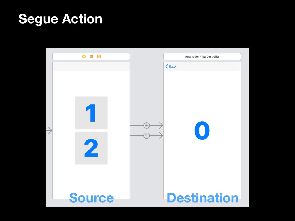 Segue Action Source Destination