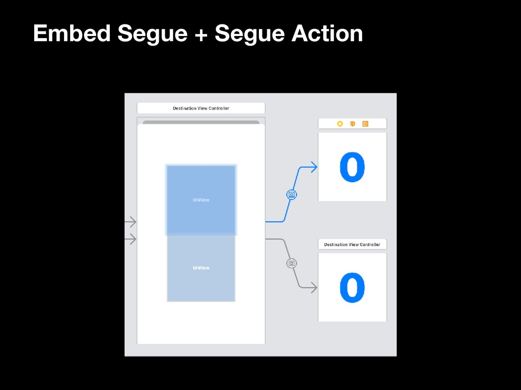 Embed Segue + Segue Action