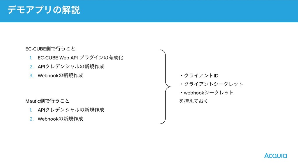 σϞΞϓϦͷղઆ EC-CUBEଆͰߦ͏͜ͱ   1. EC-CUBE Web API ϓϥά...