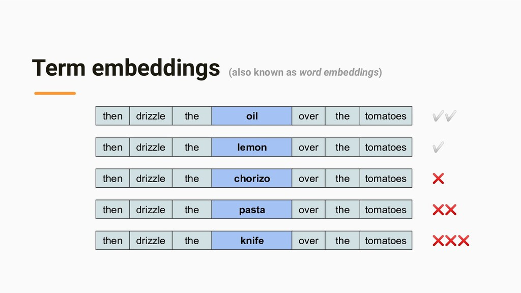 Term embeddings (also known as word embeddings)...