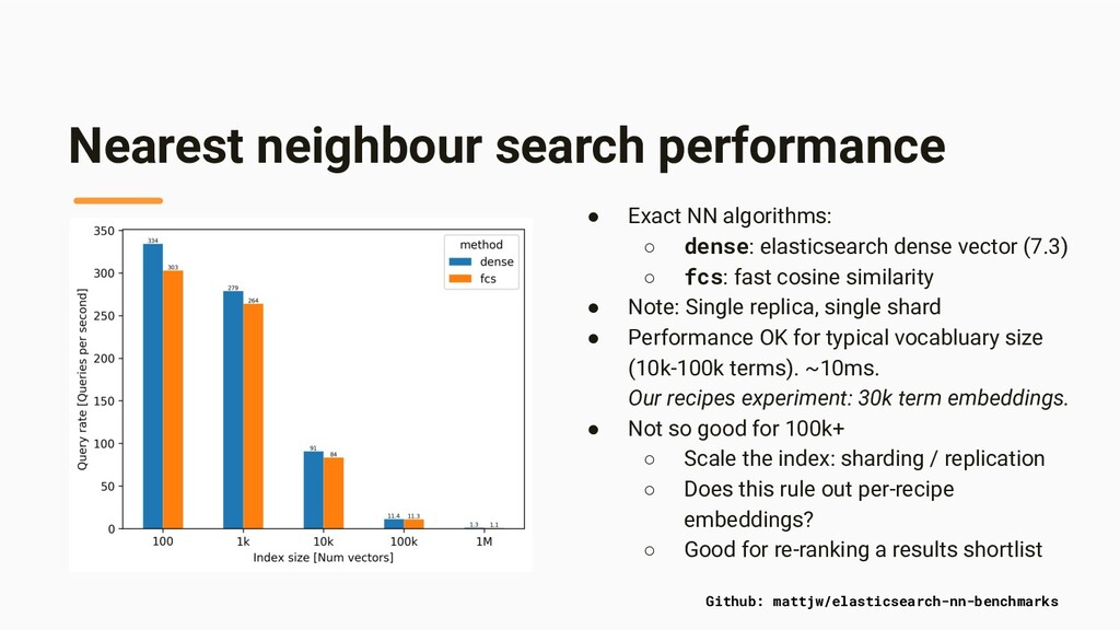 Nearest neighbour search performance ● Exact NN...
