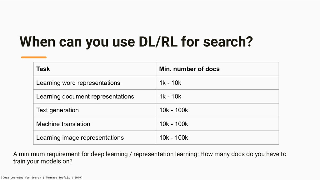 When can you use DL/RL for search? Task Min. nu...