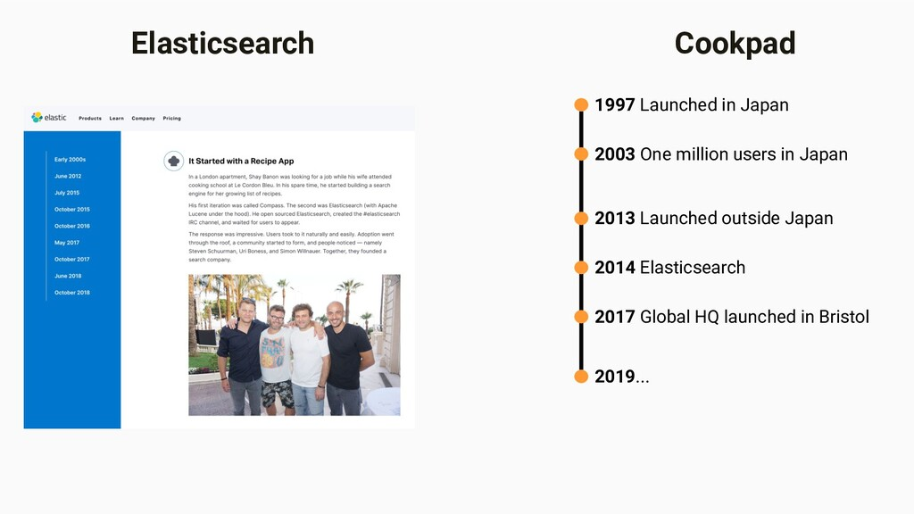 Elasticsearch Cookpad 1997 Launched in Japan 20...