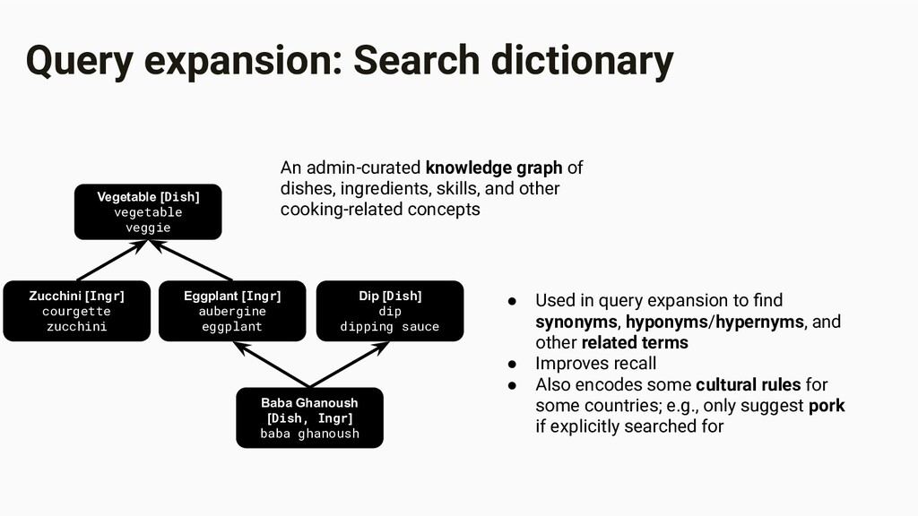 Query expansion: Search dictionary Zucchini [In...