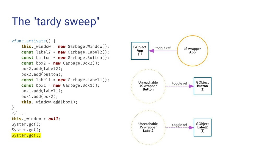 "The ""tardy sweep"" vfunc_activate() { this._wind..."