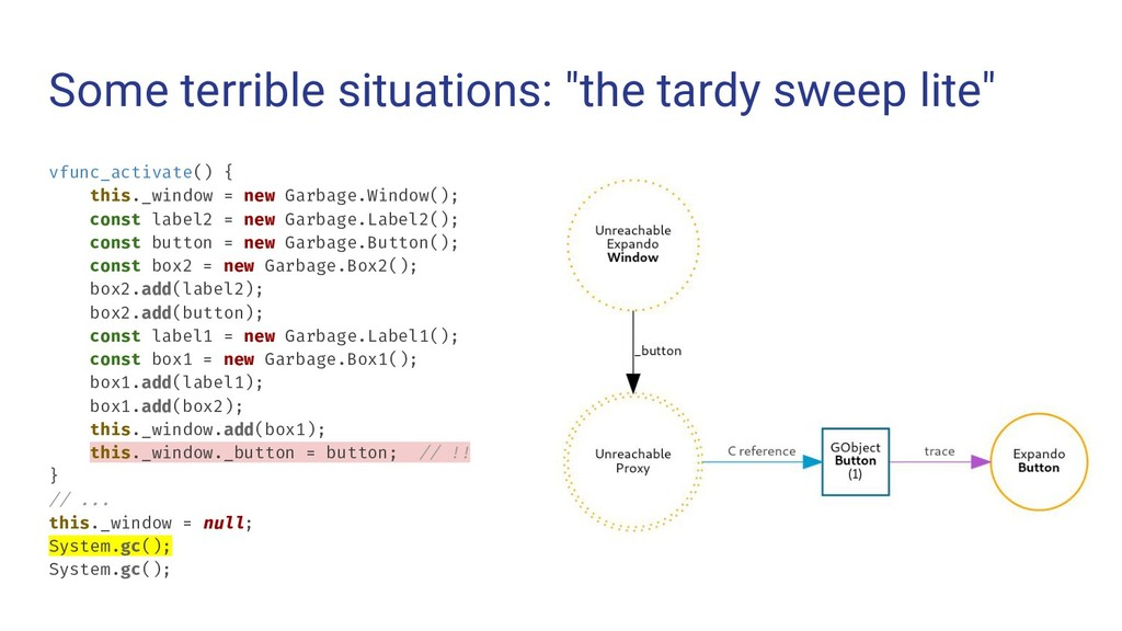 "Some terrible situations: ""the tardy sweep lite..."