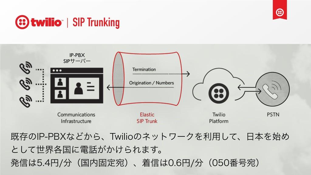 SIP Trunking IP-PBX SIPαʔόʔ طଘͷ*11#9ͳͲ͔Βɺ5XJMJ...