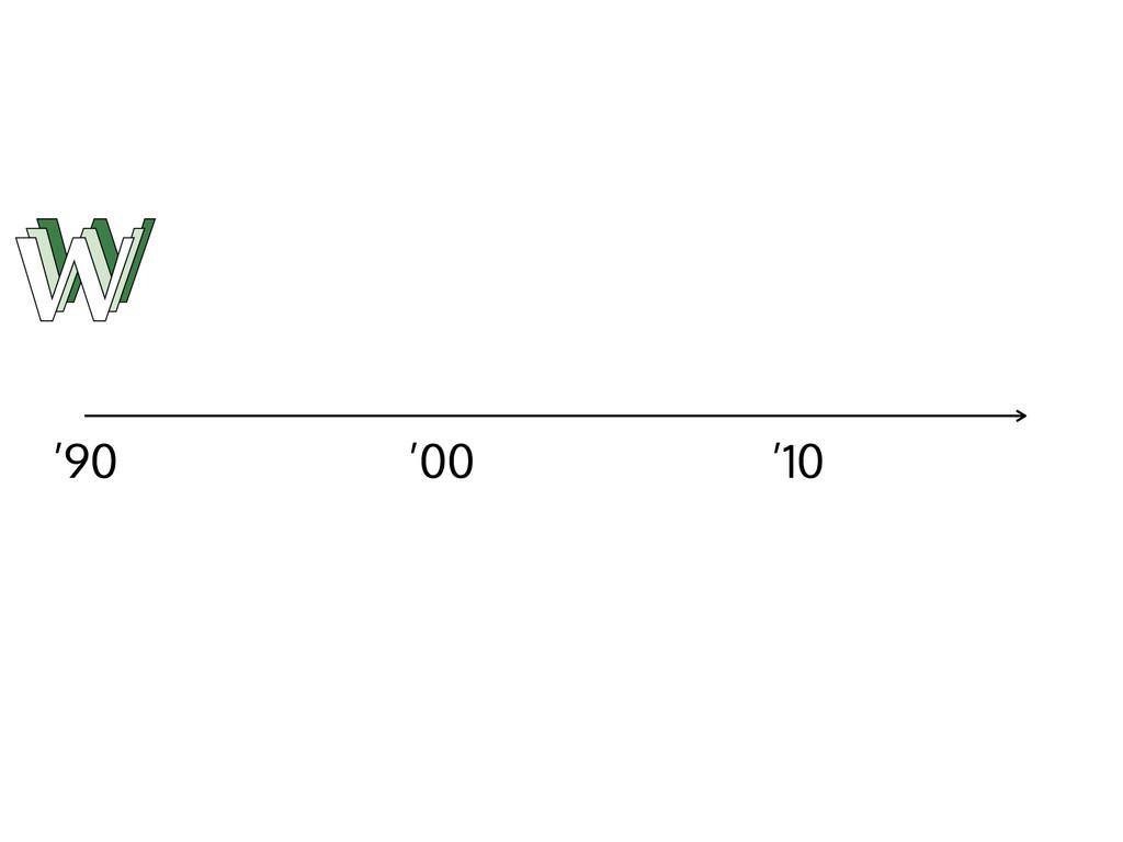 '90 '00 '10
