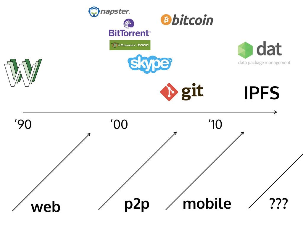 '90 '00 '10 IPFS web p2p mobile ???