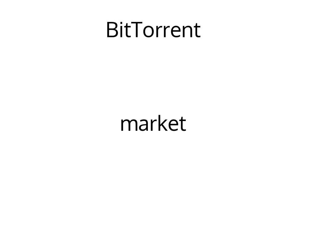 BitTorrent market