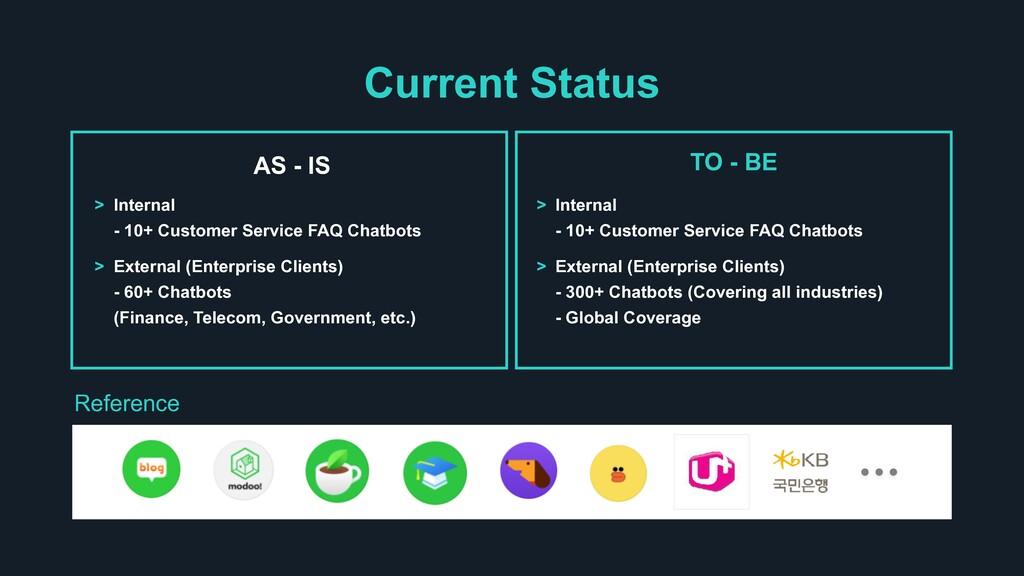 Current Status AS - IS > Internal - 10+ Custom...