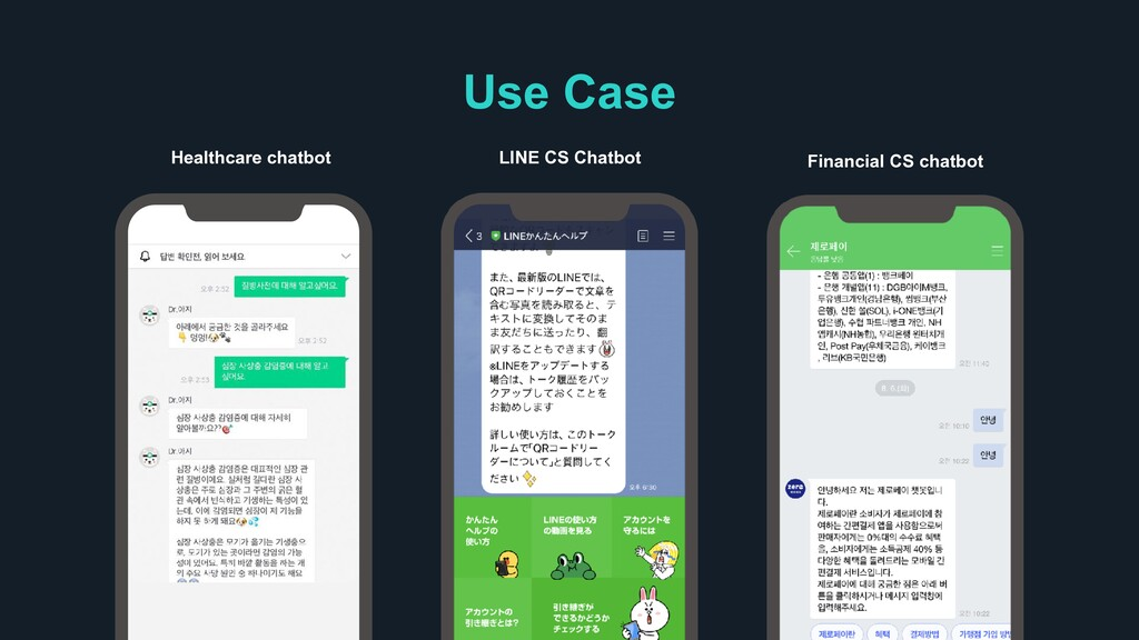 Use Case LINE CS Chatbot Healthcare chatbot Fin...