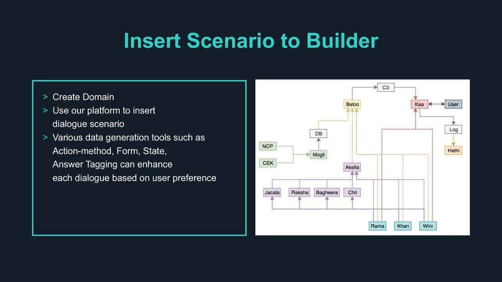 Insert Scenario to Builder > Create Domain > Us...