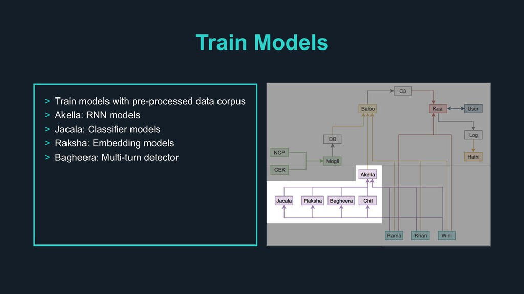 Train Models > Train models with pre-processed ...