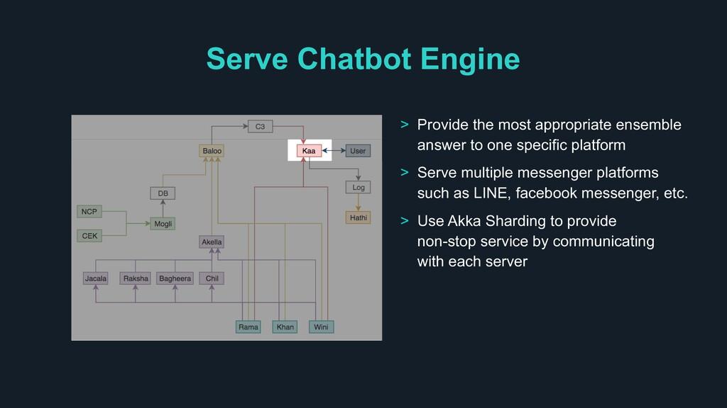 Serve Chatbot Engine > Provide the most appropr...