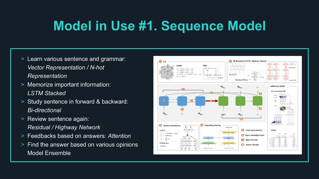 Model in Use #1. Sequence Model > Learn various...