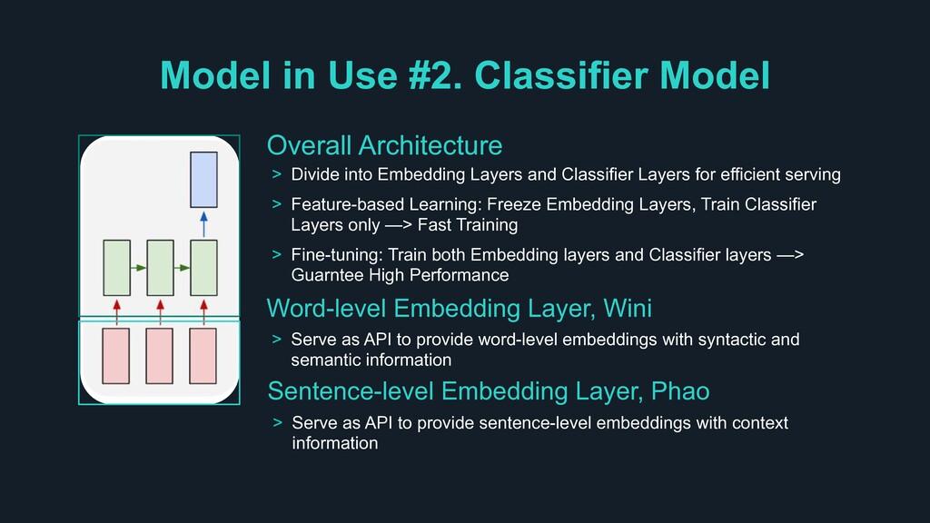Model in Use #2. Classifier Model Word-level Em...