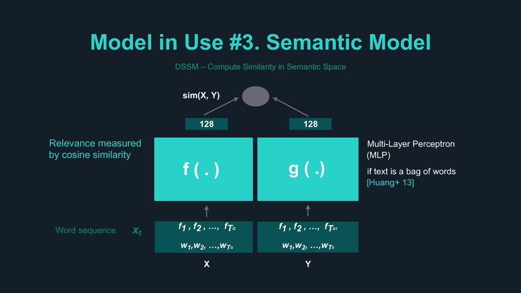 Model in Use #3. Semantic Model xt Word sequenc...