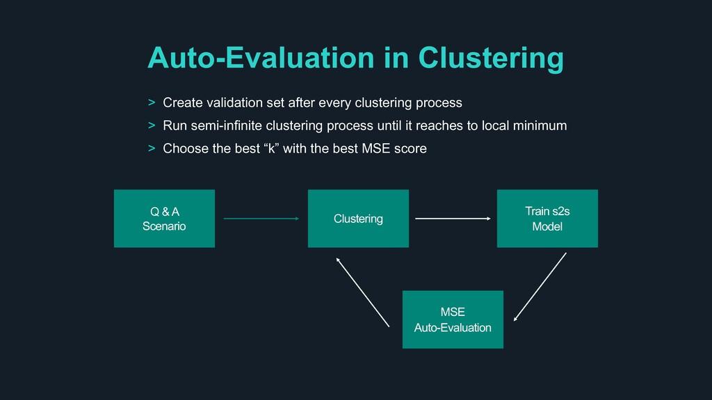 Auto-Evaluation in Clustering Q & A Scenario Cl...