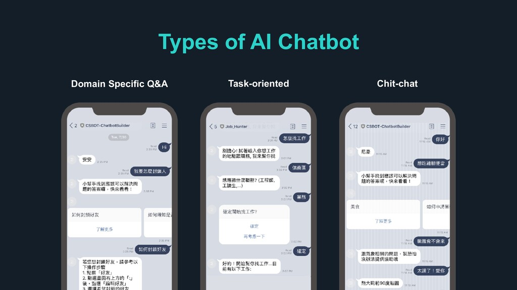 Types of AI Chatbot Domain Specific Q&A Task-or...