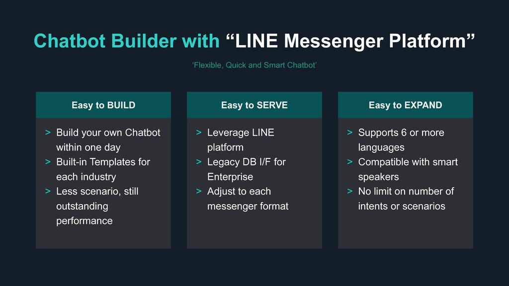 """Chatbot Builder with """"LINE Messenger Platform"""" ..."""