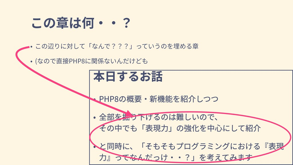 ( PHP