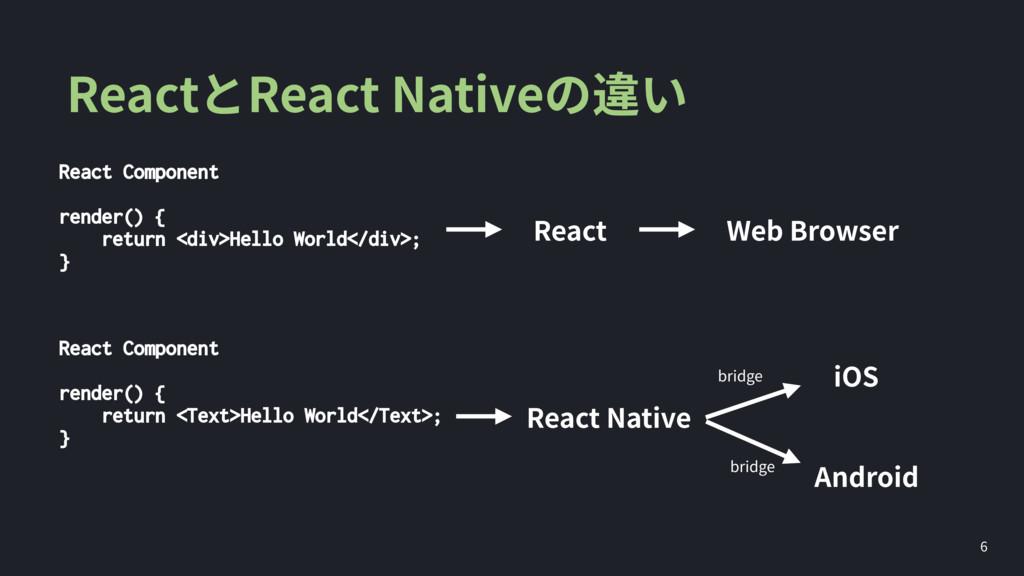 3FBDUה3FBDU/BUJWFך麩ְ React Component render(...