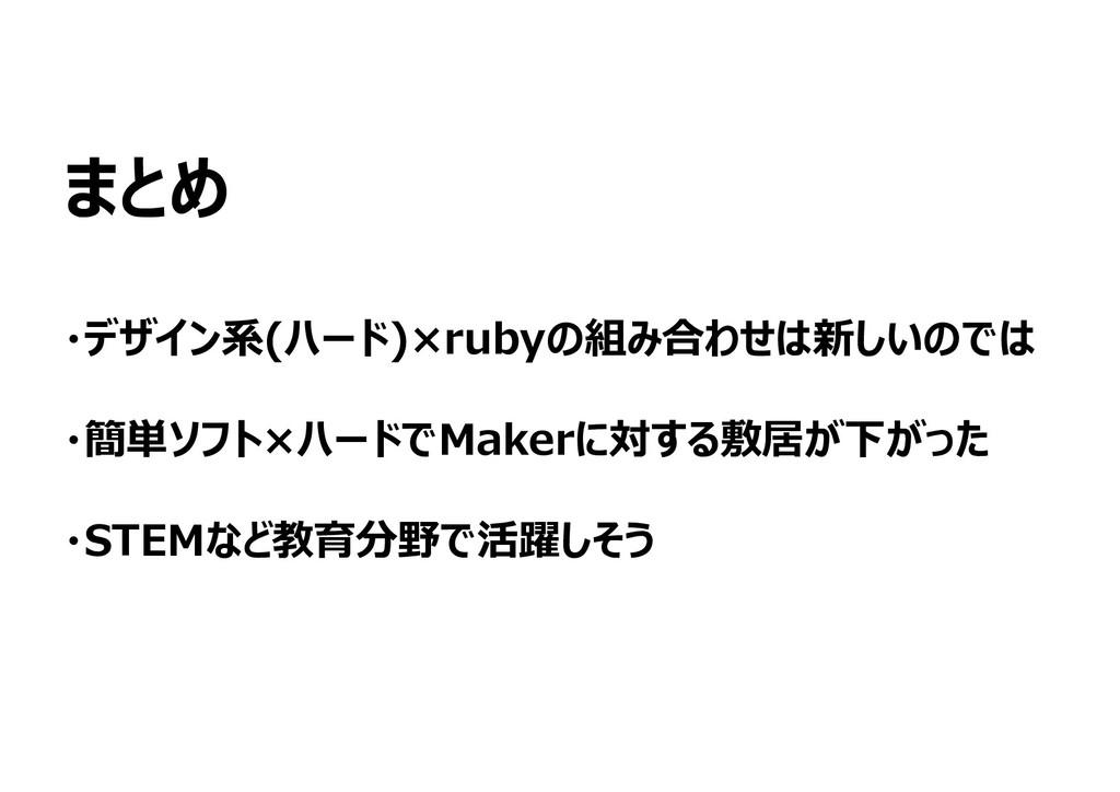 まとめ ・デザイン系(ハード)×rubyの組み合わせは新しいのでは ・簡単ソフト×ハードでMa...