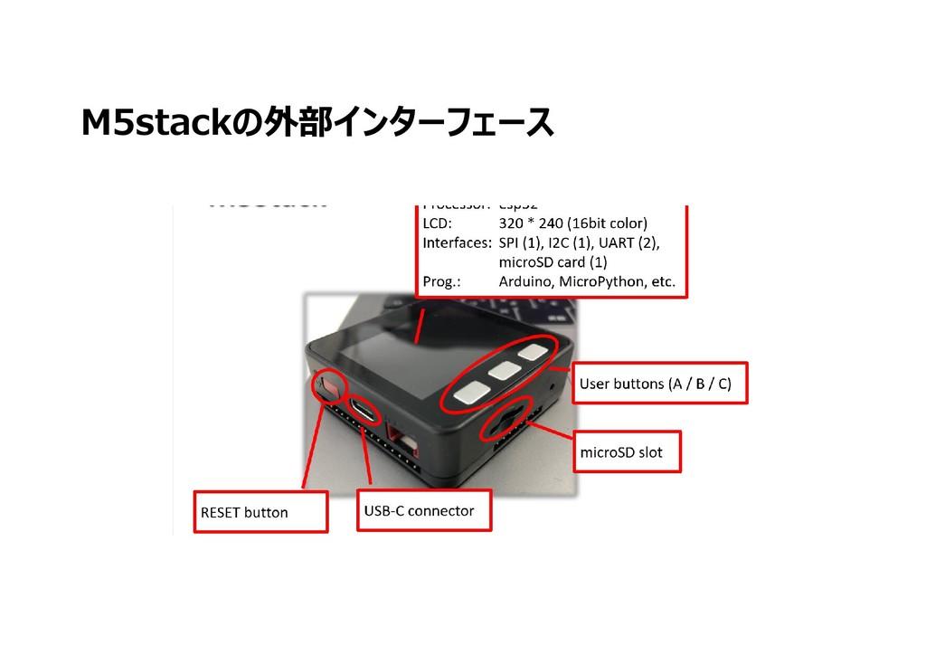 M5stackの外部インターフェース
