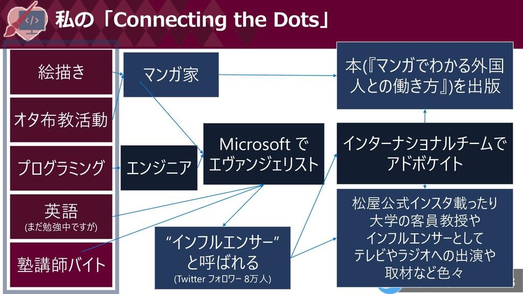 私の「Connecting the Dots」 絵描き マンガ家 本(『マンガでわかる外国 人...