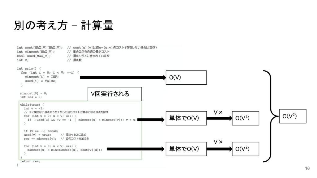 別の考え方 - 計算量 O(V) V回実行される 単体でO(V) 単体でO(V) O...