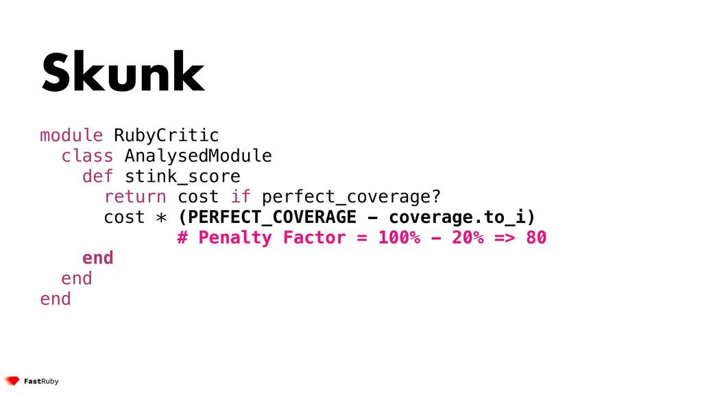 Skunk module RubyCritic class AnalysedModule de...