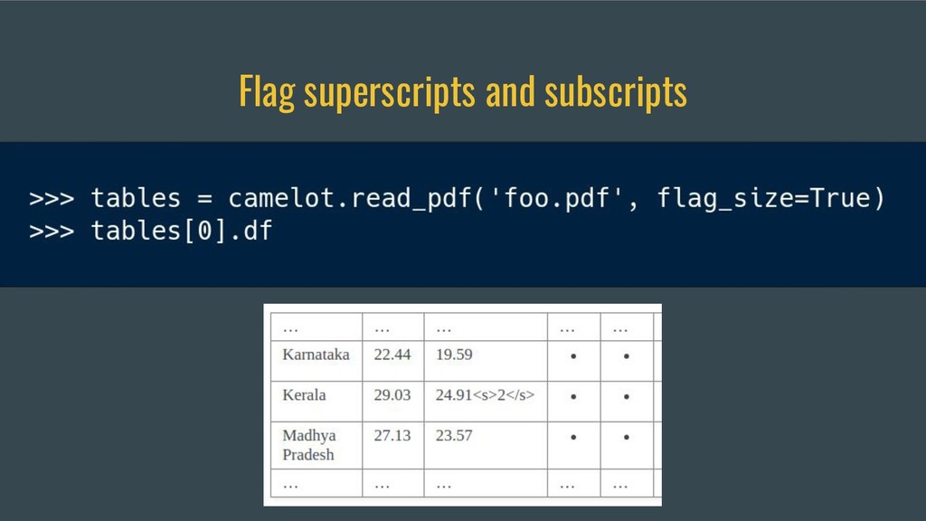 Flag superscripts and subscripts
