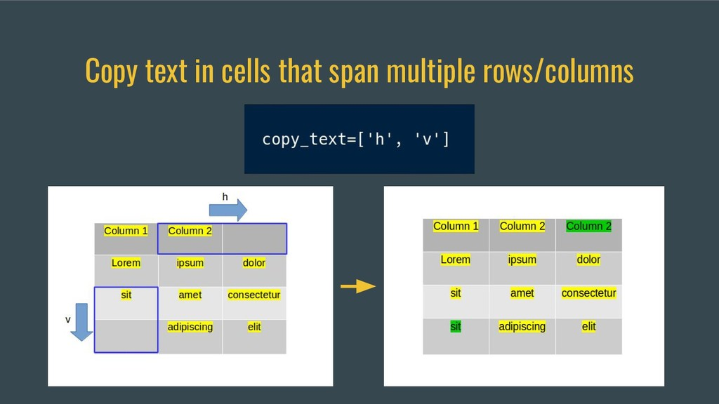 Copy text in cells that span multiple rows/colu...