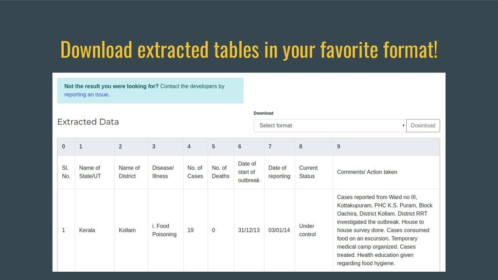 Download extracted tables in your favorite form...