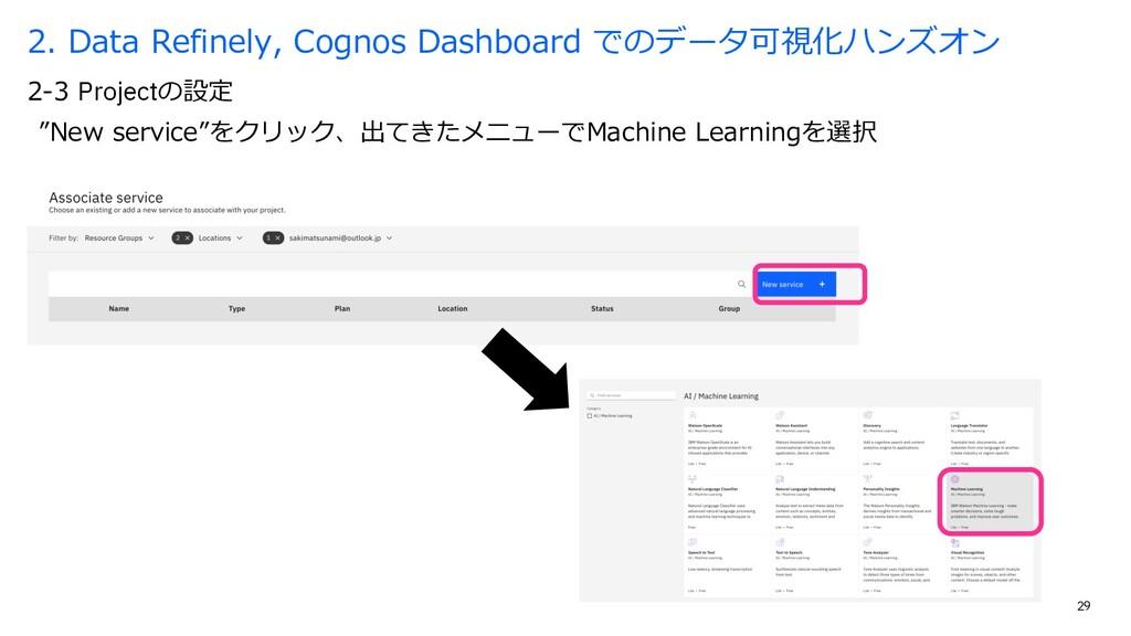 """29 """"New service""""をクリック、出てきたメニューでMachine Learning..."""