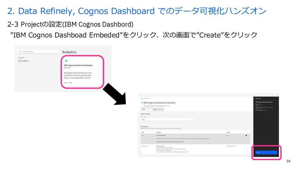 "34 ""IBM Cognos Dashboad Embeded""をクリック、次の画⾯で""Cre..."