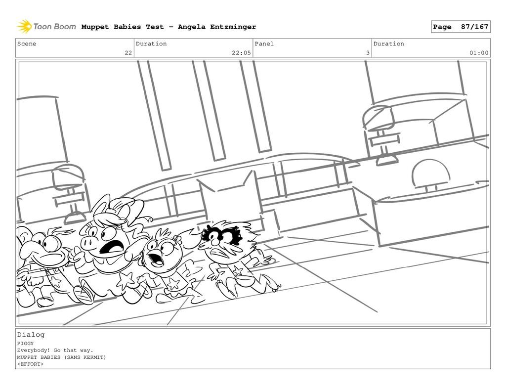 Scene 22 Duration 22:05 Panel 3 Duration 01:00 ...