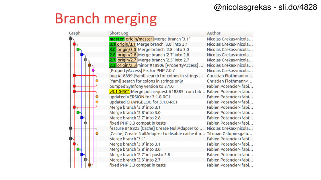 Branch merging @nicolasgrekas - sli.do/4828