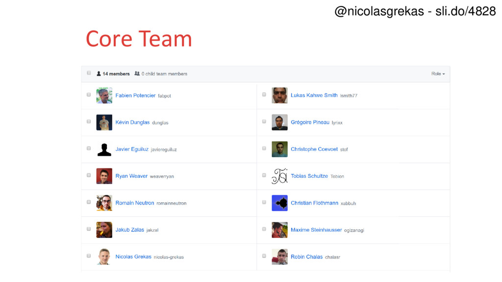 Core Team @nicolasgrekas - sli.do/4828