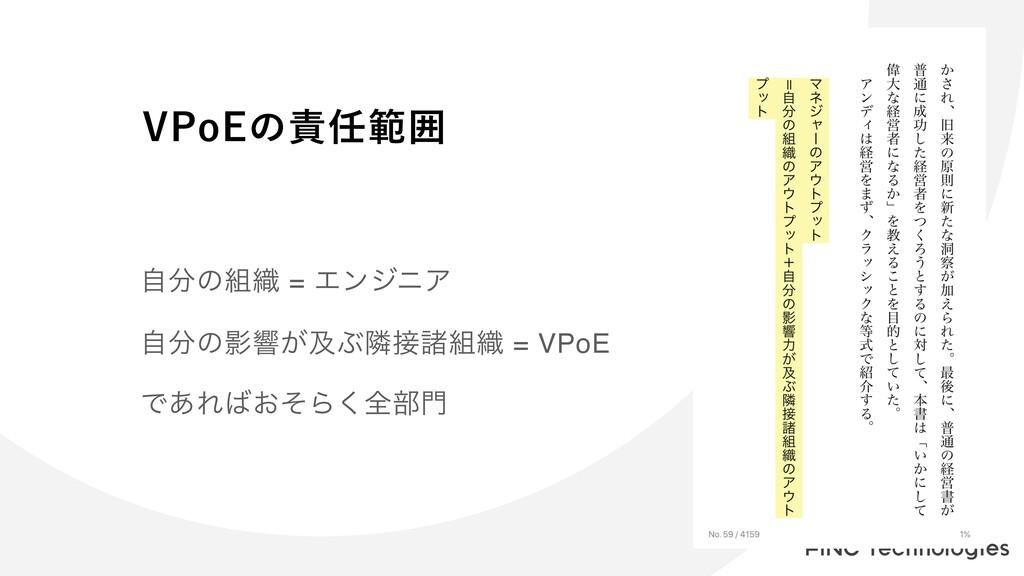 71P&ͷൣғ ࣗͷ৫ = ΤϯδχΞ ࣗͷӨڹ͕ٴͿྡॾ৫ = VPoE Ͱ͋...